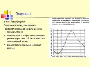 Задание1 5-6 кл. Тема:Графики. Зависимости между величинами. При выполнении
