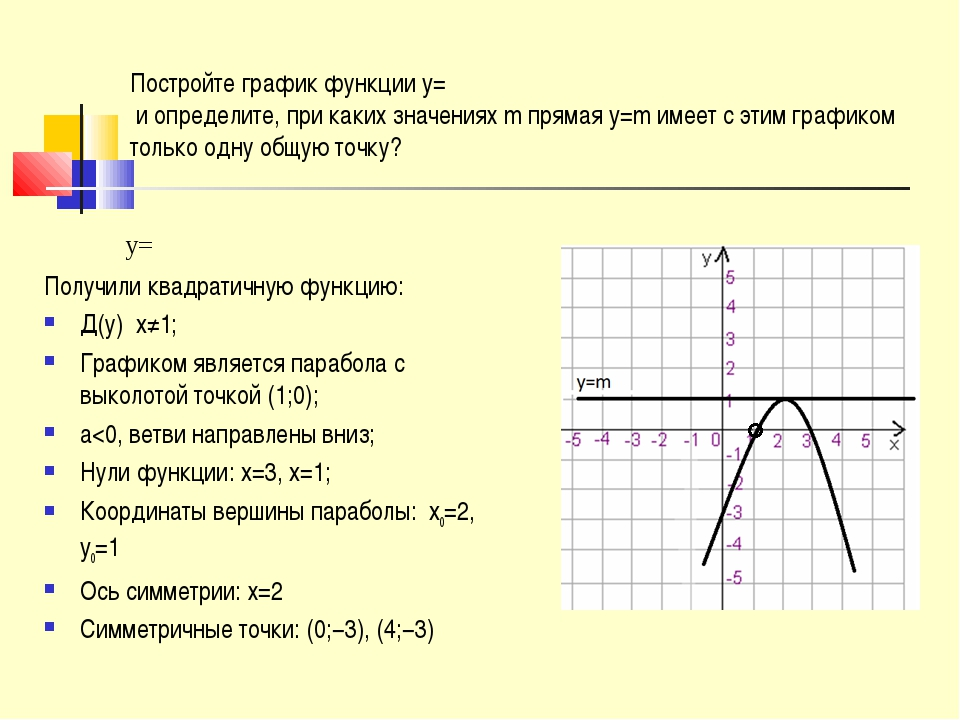 Постройте график функции y= и определите, при каких значениях m прямая y=m им...
