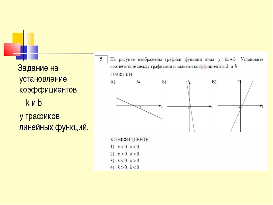 Задание на установление коэффициентов k и b у графиков линейных функций.