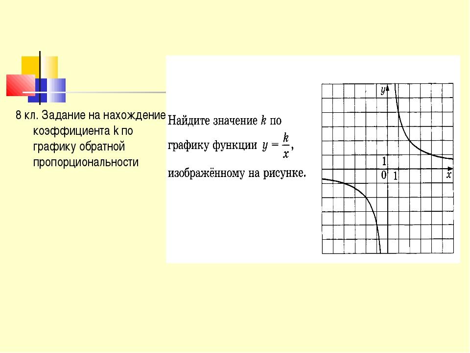 8 кл. Задание на нахождение коэффициента k по графику обратной пропорциональн...