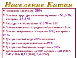 Городское население -36% Половая структура населения мужчины – 51,5 %; женщин