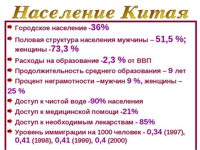Городское население -36% Половая структура населения мужчины – 51,5 %; женщин...
