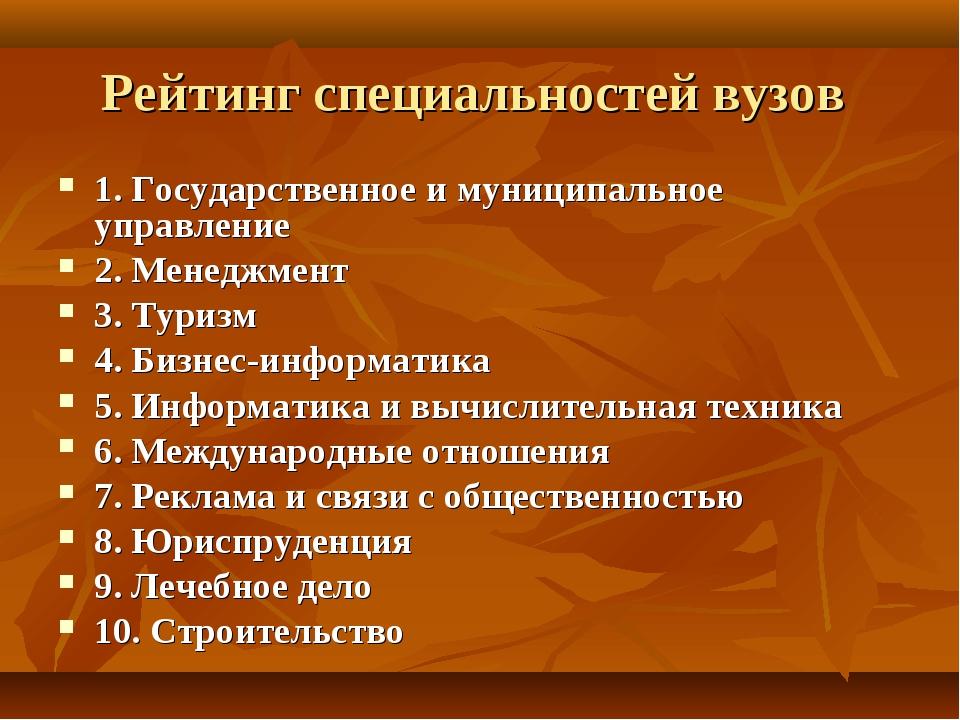 Рейтинг специальностей вузов 1. Государственное и муниципальное управление 2....