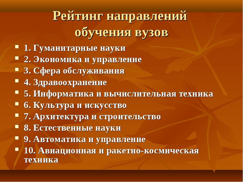 Рейтинг направлений обучения вузов 1. Гуманитарные науки 2. Экономика и управ...