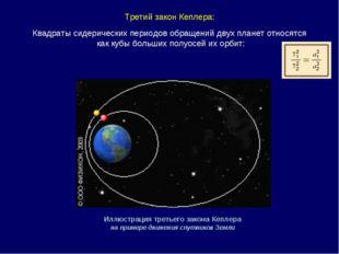Квадраты сидерических периодов обращений двух планет относятся как кубы больш
