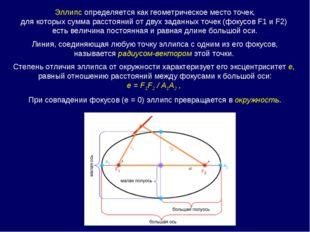 Эллипсопределяетсякакгеометрическоеместоточек, длякоторыхсуммарасстоя