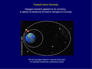 Каждая планета движется по эллипсу, в одном из фокусов которого находится Сол