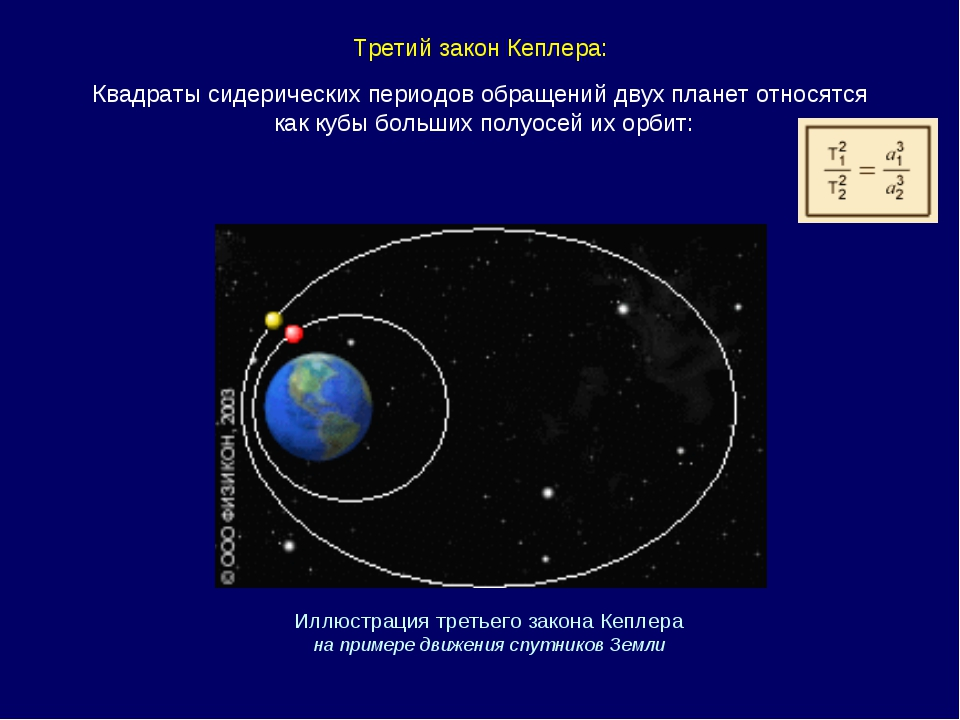 Квадраты сидерических периодов обращений двух планет относятся как кубы больш...