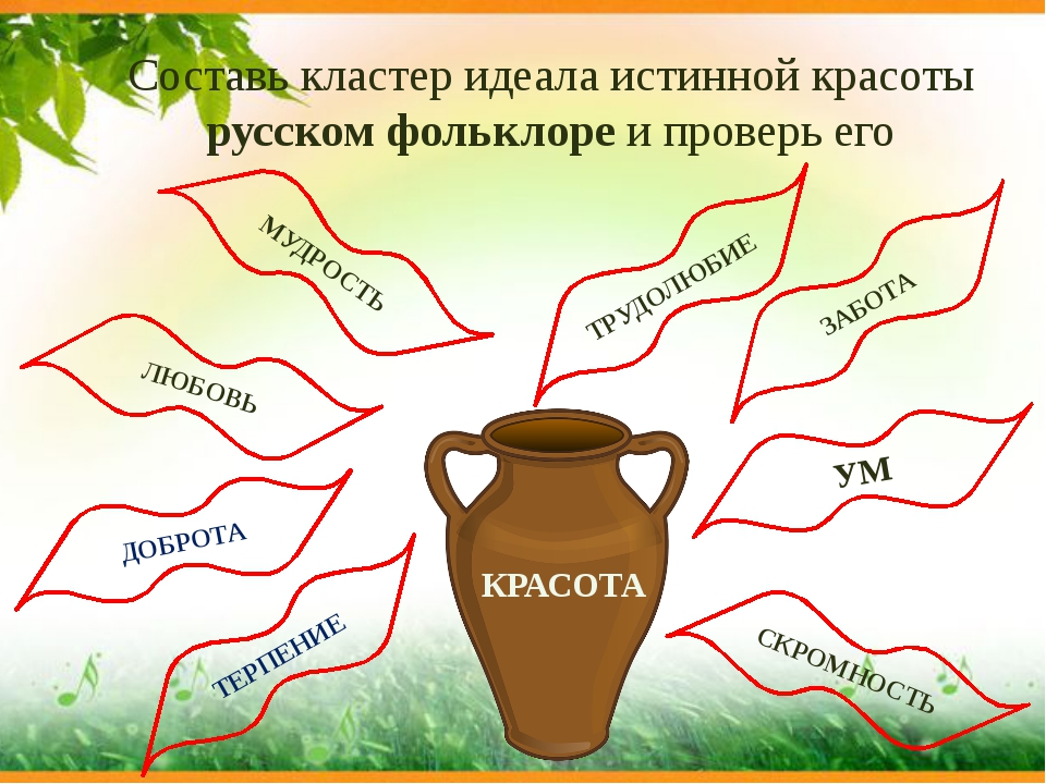 Составь кластер идеала истинной красоты русском фольклоре и проверь его ТРУДО...
