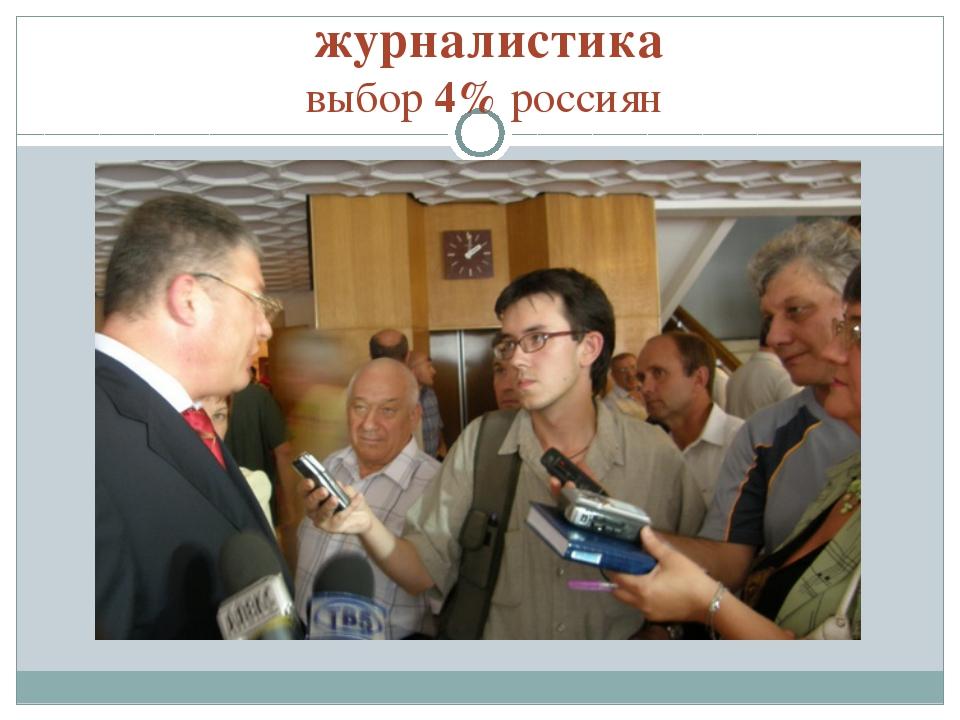 журналистика выбор 4% россиян
