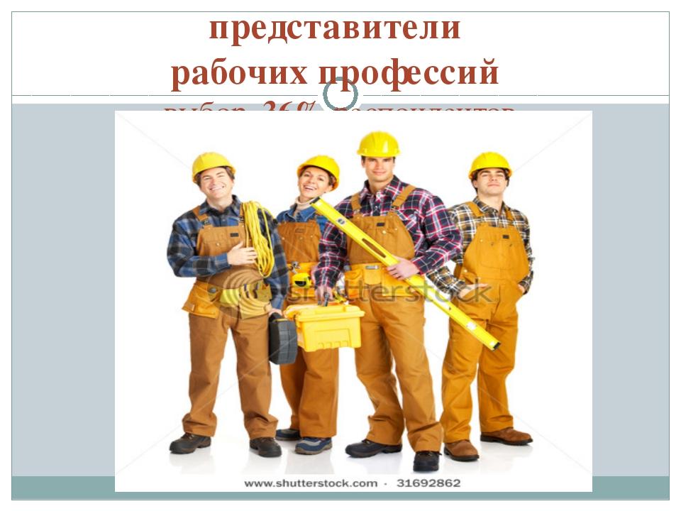 представители рабочих профессий выбор 36% респондентов