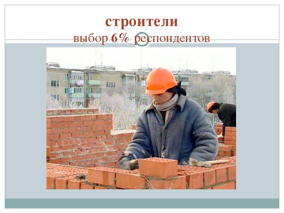 строители выбор 6% респондентов