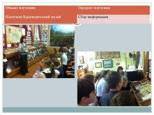 Объект изучения Продукт изучения Посетили Краеведческий музей Сбор информации.