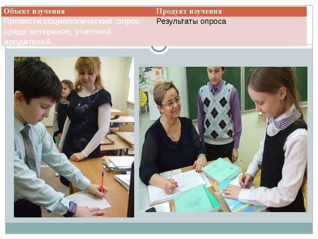 Таблицы Объект изучения Продукт изучения Провестисоциологический опрос среди...