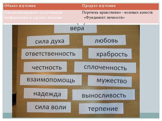 Объект изучения Продукт изучения Проанализировать полученную информацию и сд...
