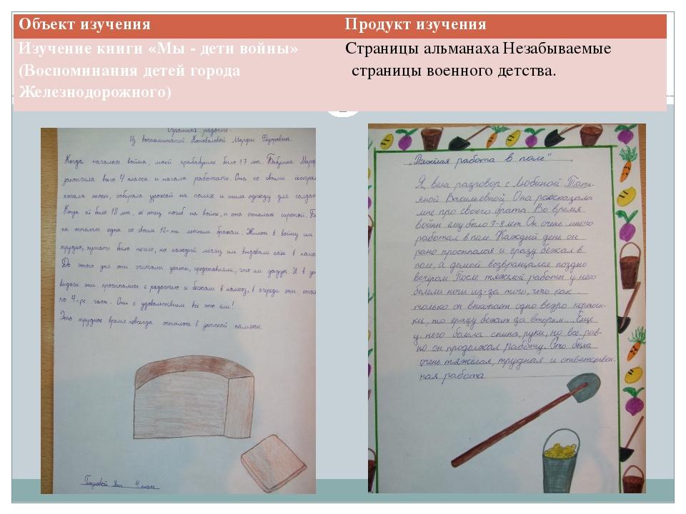 Объект изучения Продукт изучения Изучение книги«Мы - детивойны» (Воспоминани...