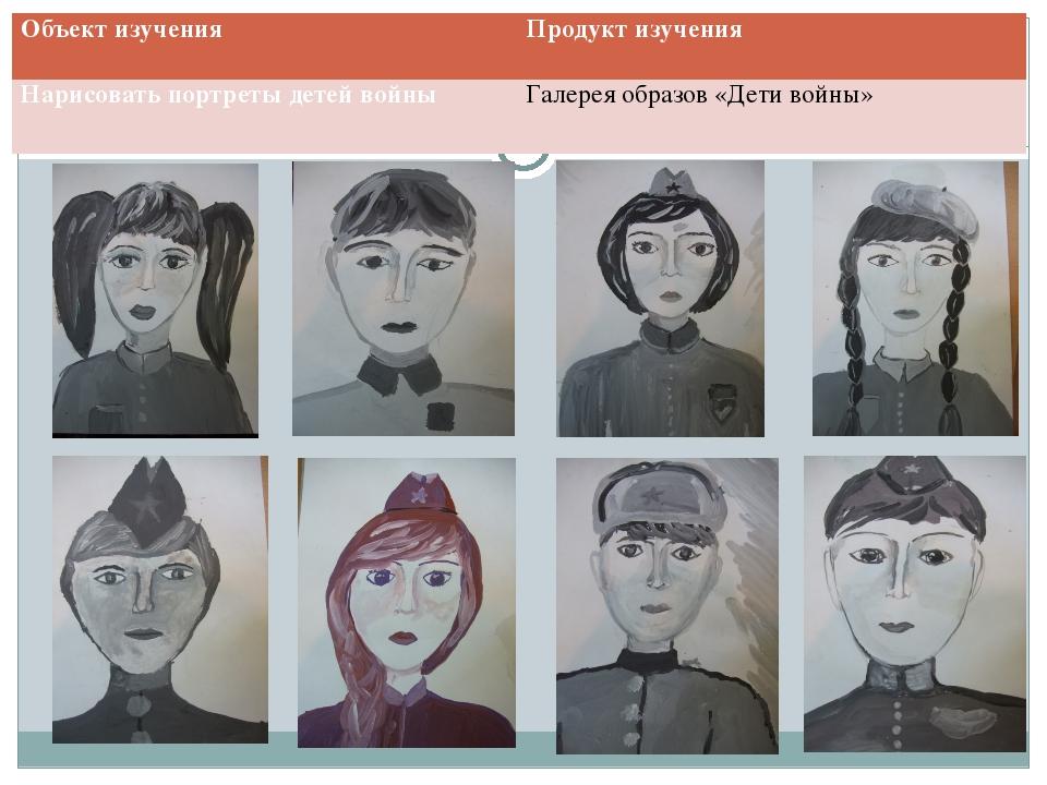 Объект изучения Продукт изучения Нарисовать портреты детей войны Галерея обр...