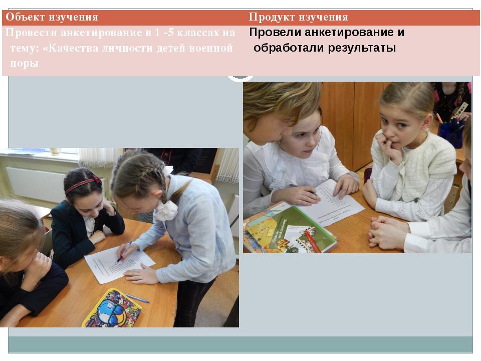 Объект изучения Продукт изучения Провести анкетирование в 1 -5 классах на те...