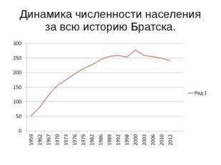 Динамика численности населения за всю историю Братска. Написать 2013 год.