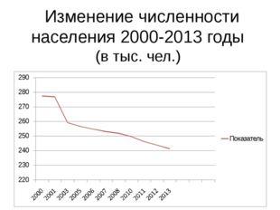 Изменение численности населения 2000-2013 годы (в тыс. чел.) Подккоректирова