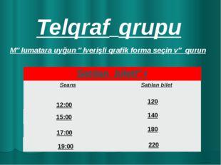 Məlumatara uyğun əlverişli qrafik forma seçin və qurun 12:00 15:00 17:00 19: