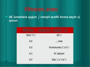 Piktoqram qrupu Məlumatlara uyğun əlverişli qrafik forma seçin və qurun Minay