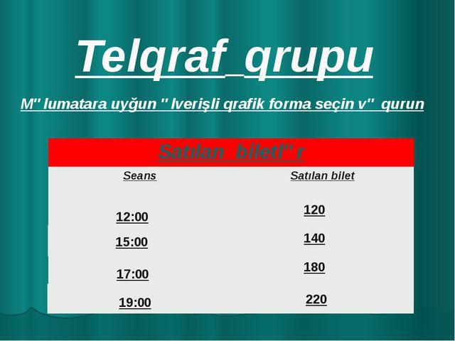 Məlumatara uyğun əlverişli qrafik forma seçin və qurun 12:00 15:00 17:00 19:...