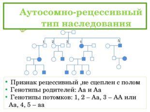 Аутосомно-рецессивный тип наследования Признак рецессивный ,не сцеплен с