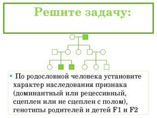 Решите задачу: По родословной человека установите характер наследования приз