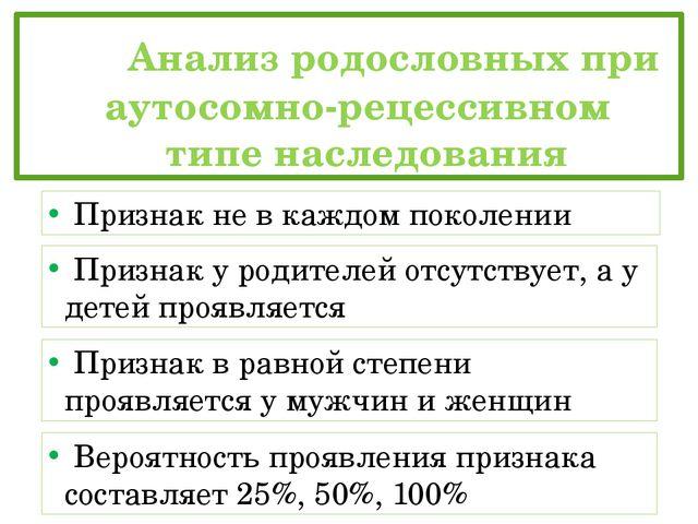 Анализ родословных при аутосомно-рецессивном типе наследования Признак...