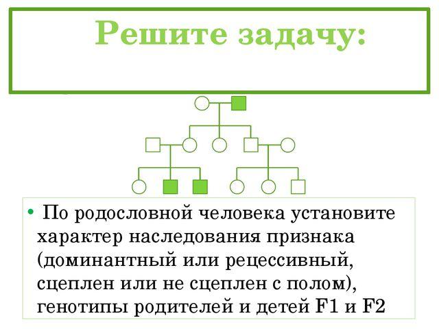 Решите задачу: По родословной человека установите характер наследования приз...
