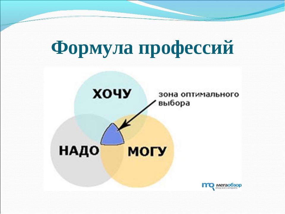 Формула профессий