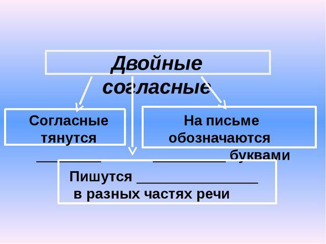 Двойные согласные Согласные тянутся ________ На письме обозначаются ________...