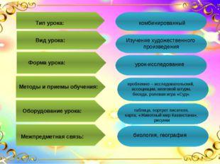 Тип урока: комбинированный Вид урока: Изучение художественного произведения