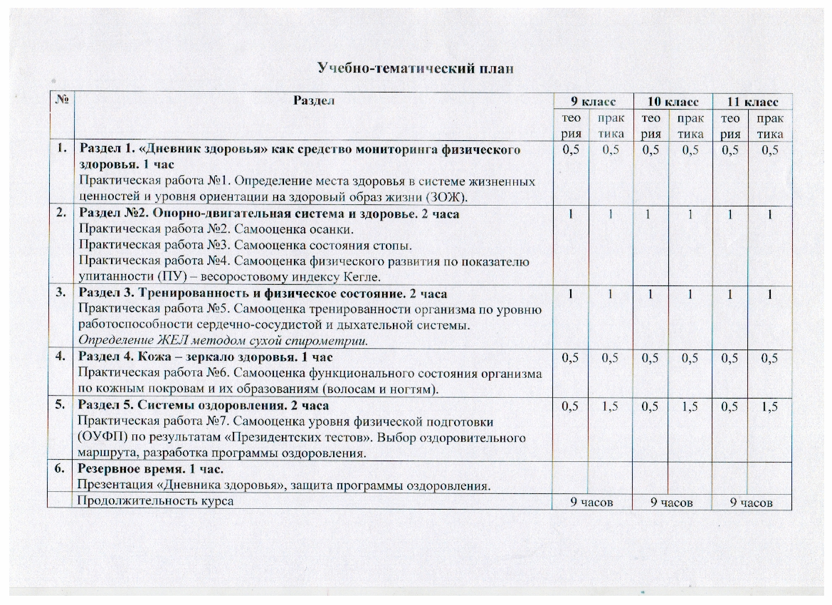 C:\Documents and Settings\teacher\Мои документы\Мои рисунки\Изображение\Изображение 009.png