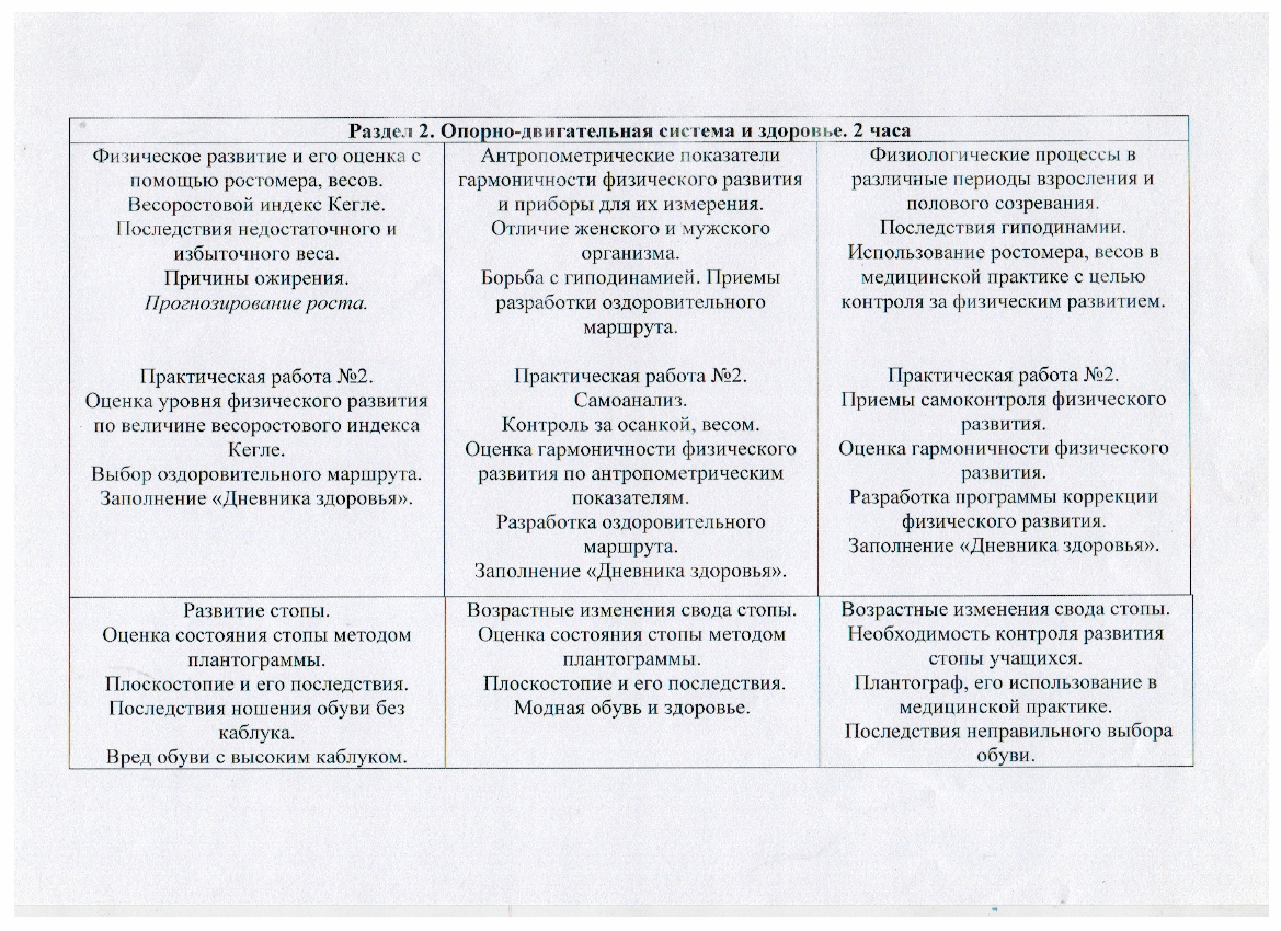 C:\Documents and Settings\teacher\Мои документы\Мои рисунки\Изображение\Изображение.png
