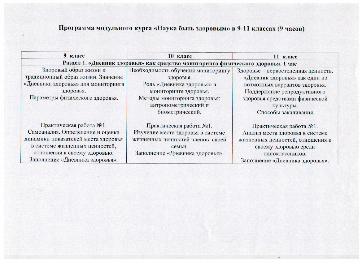 C:\Documents and Settings\teacher\Мои документы\Мои рисунки\Изображение\Изображение 001.png