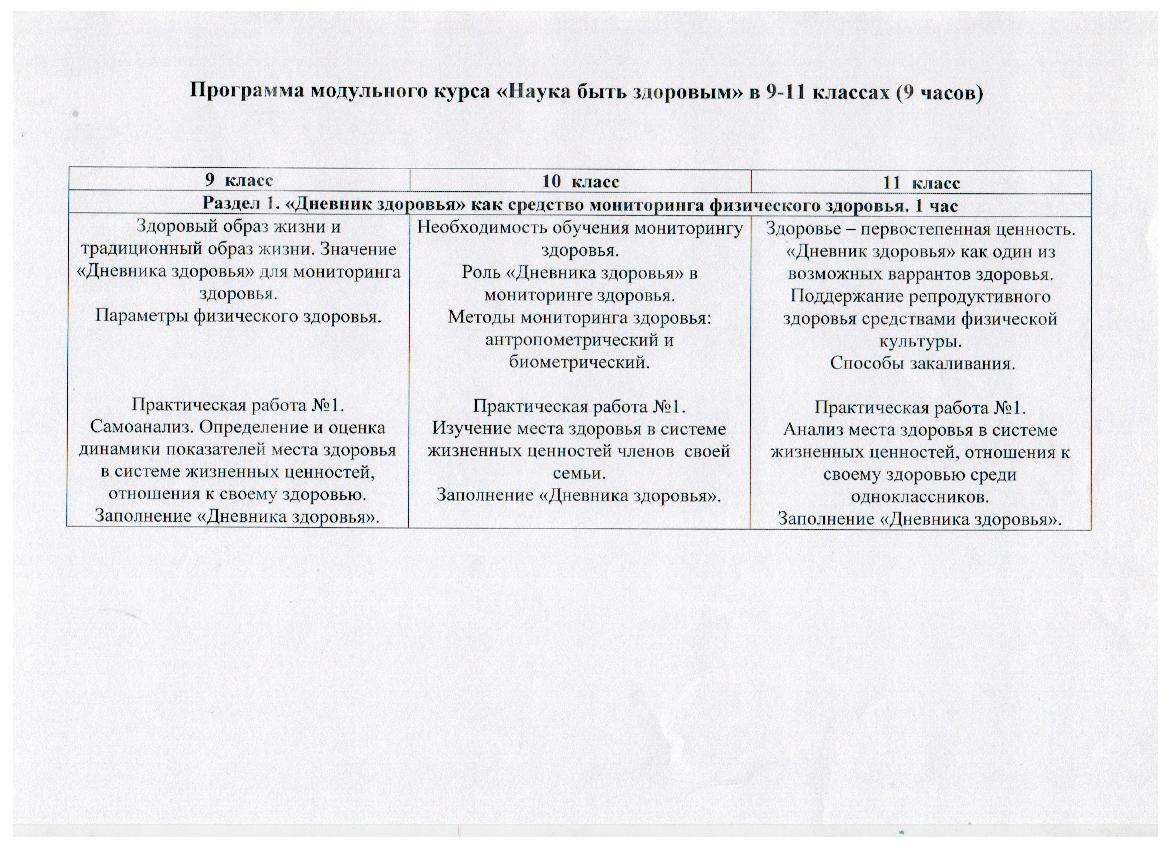 C:\Documents and Settings\teacher\Мои документы\Мои рисунки\Изображение\Изображение 001.png