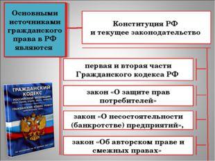 Основными источниками гражданского права в РФ являются Конституция РФ и текущ
