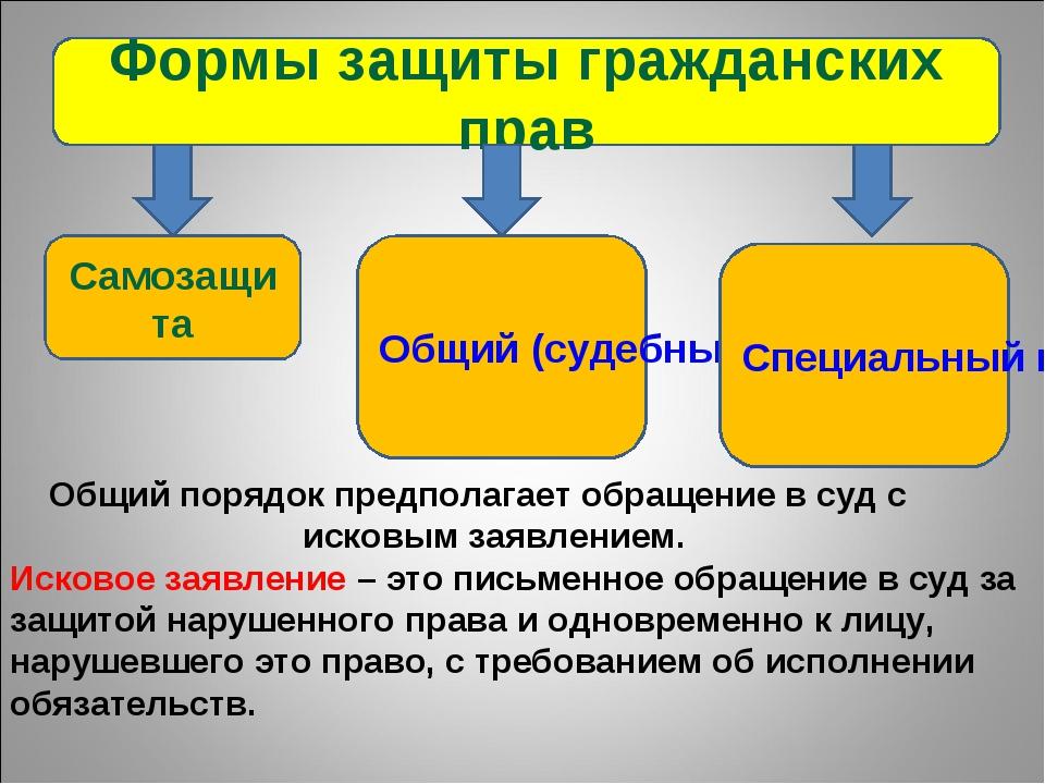 Формы защиты гражданских прав Самозащита Общий (судебный) порядок Специальный...
