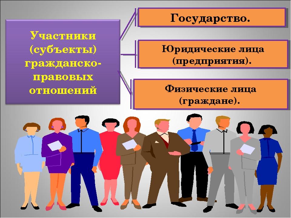 Государство. Юридические лица (предприятия). Физические лица (граждане).