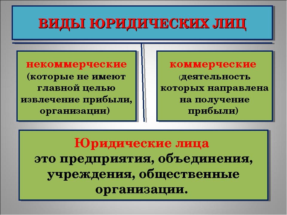 ВИДЫ ЮРИДИЧЕСКИХ ЛИЦ некоммерческие (которые не имеют главной целью извлечени...