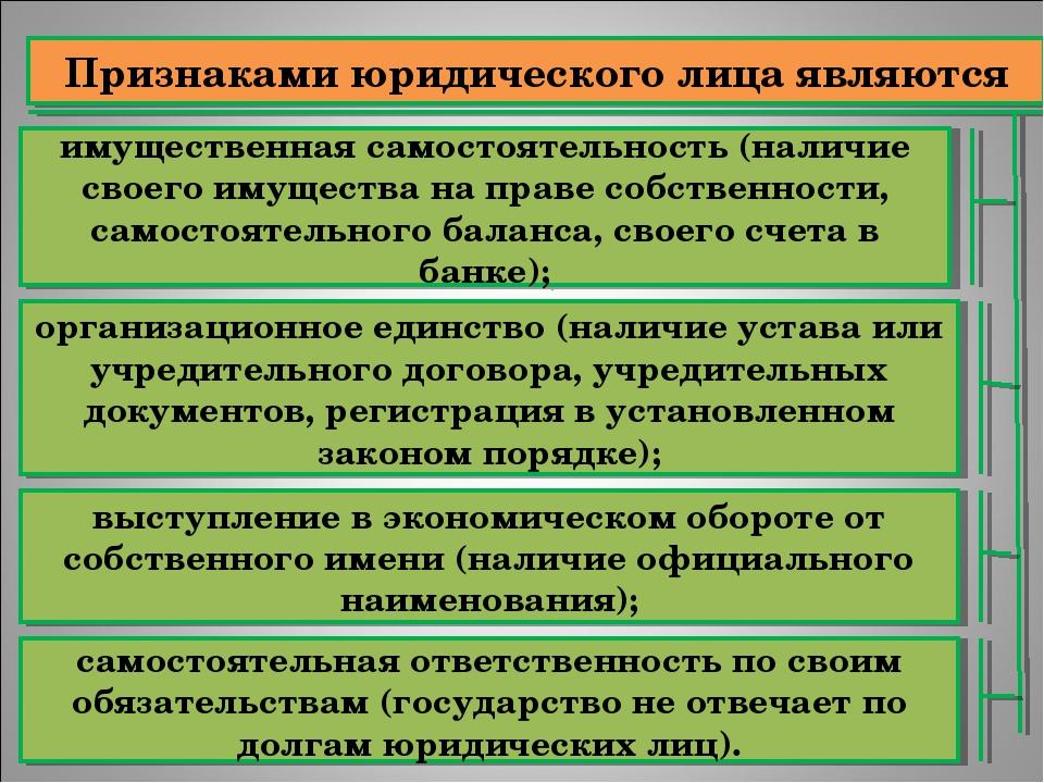 компания какой признак не является характерным для юридического лица Район, Приаргунск