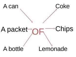 A can Coke OF A bottle Lemonade A packet Chips