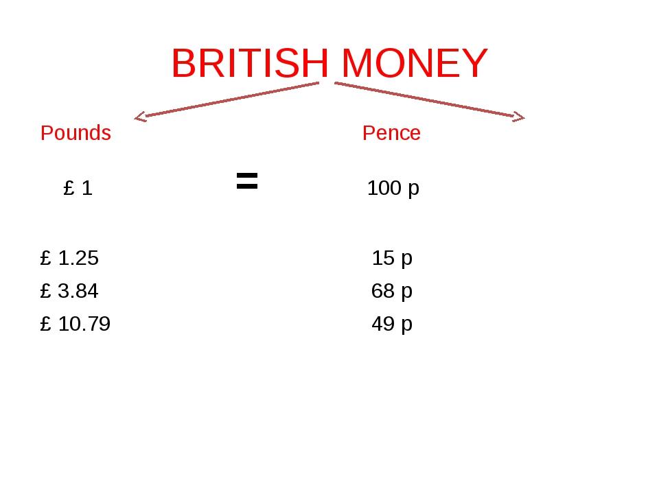 BRITISH MONEY Pounds Pence £ 1 = 100 p £ 1.25 15 p £ 3.84 68 p £ 10.79 49 p