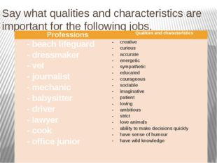 Say what qualities and characteristics are important for the following jobs.