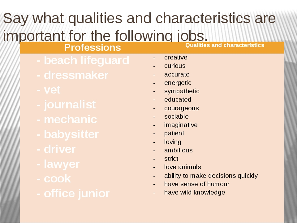 Say what qualities and characteristics are important for the following jobs....