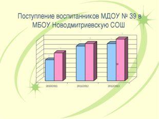 Поступление воспитанников МДОУ № 39 в МБОУ Новодмитриевскую СОШ