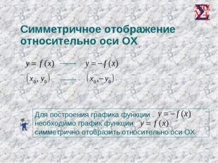 Симметричное отображение относительно оси OX
