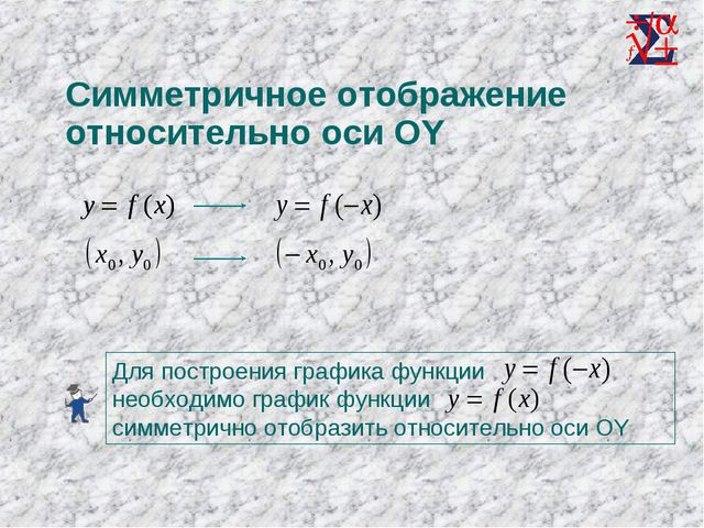 Симметричное отображение относительно оси OY